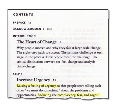 "Example of a Table of Contents in John Kotter's book ""The Heart of Change"""