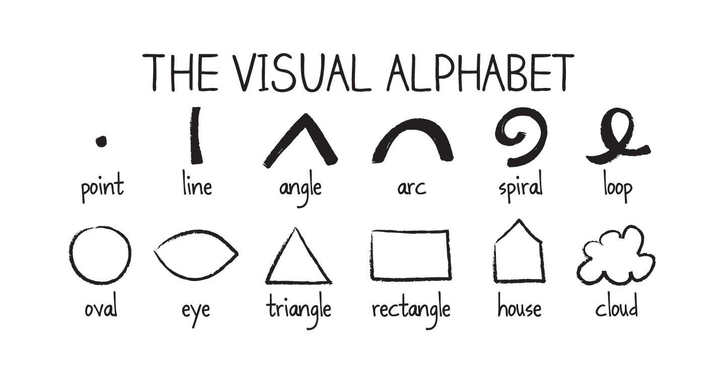DoodleRev VisualAlphabet