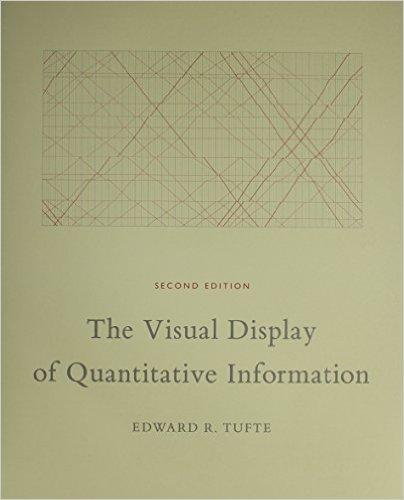 thevisualdisplayofquantitativeinformation