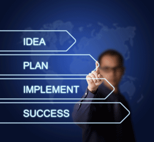 Image of idea, plan, implement, success